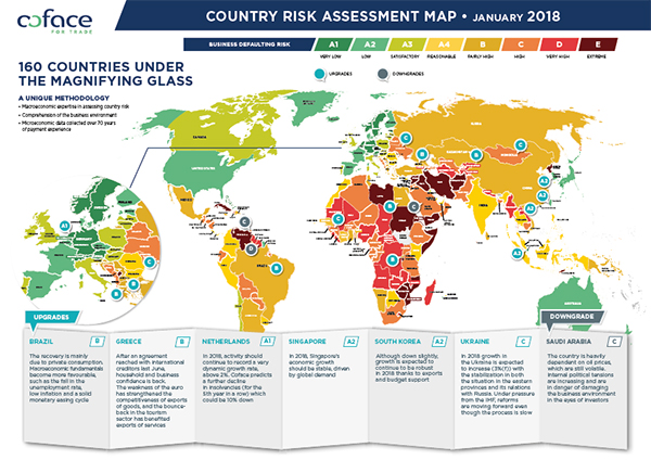 Country Assessment